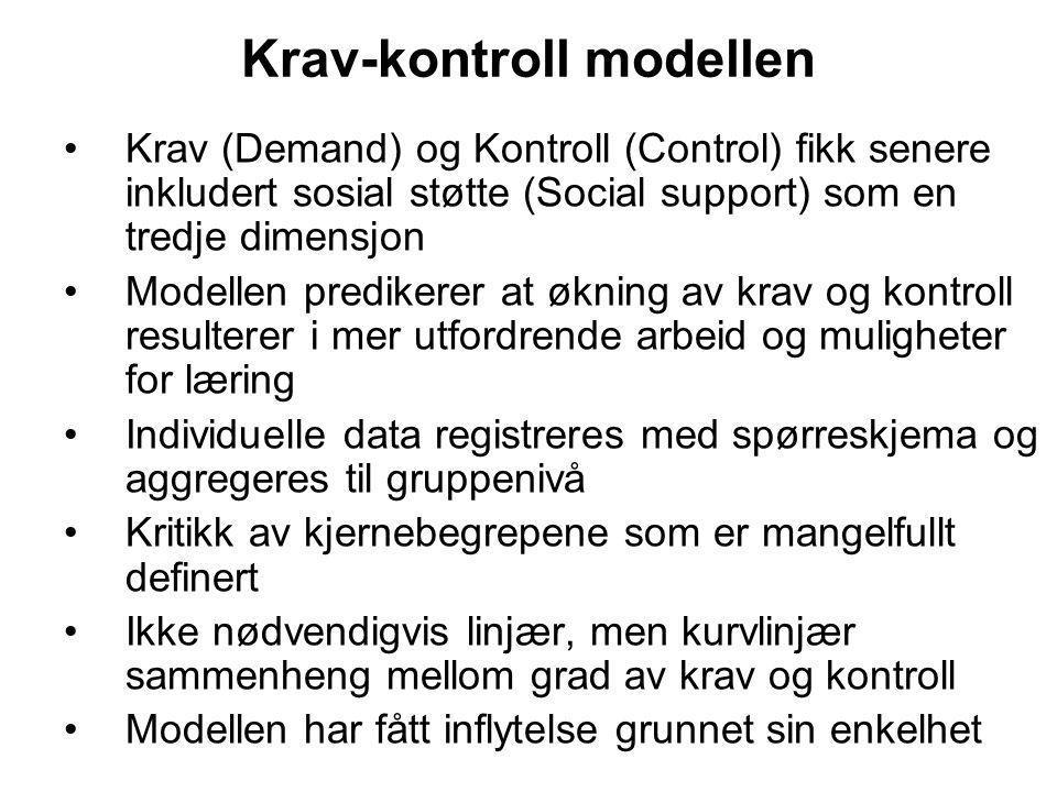 Krav-kontroll modellen Krav (Demand) og Kontroll (Control) fikk senere inkludert sosial støtte (Social support) som en tredje dimensjon Modellen predi
