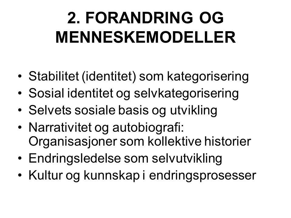 2. FORANDRING OG MENNESKEMODELLER Stabilitet (identitet) som kategorisering Sosial identitet og selvkategorisering Selvets sosiale basis og utvikling