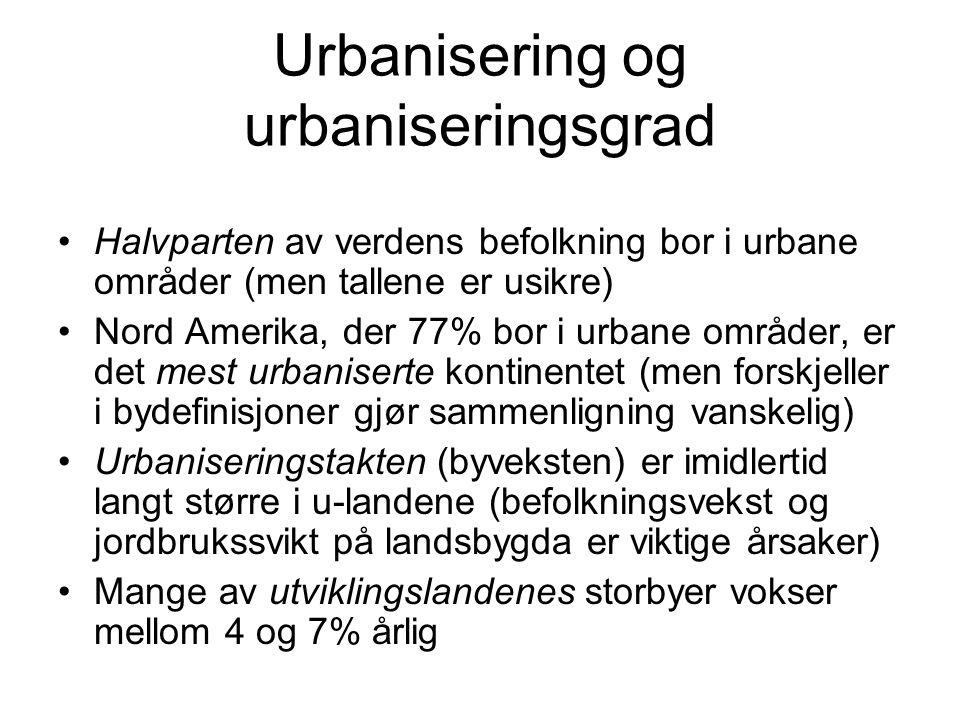 Urbanisering og urbaniseringsgrad Halvparten av verdens befolkning bor i urbane områder (men tallene er usikre) Nord Amerika, der 77% bor i urbane omr