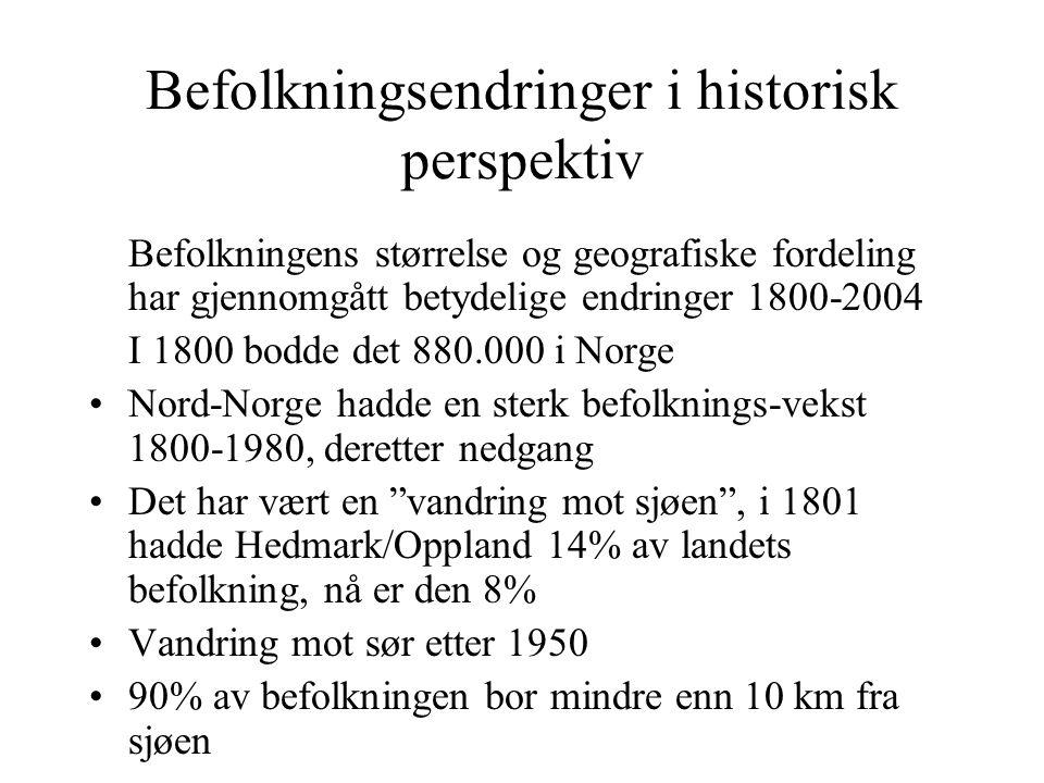 Befolkningsendringer i historisk perspektiv Befolkningens størrelse og geografiske fordeling har gjennomgått betydelige endringer 1800-2004 I 1800 bodde det 880.000 i Norge Nord-Norge hadde en sterk befolknings-vekst 1800-1980, deretter nedgang Det har vært en vandring mot sjøen , i 1801 hadde Hedmark/Oppland 14% av landets befolkning, nå er den 8% Vandring mot sør etter 1950 90% av befolkningen bor mindre enn 10 km fra sjøen