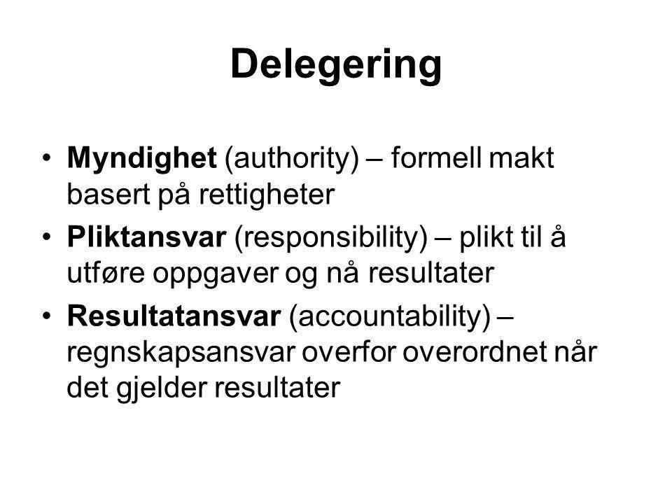 Delegering Myndighet (authority) – formell makt basert på rettigheter Pliktansvar (responsibility) – plikt til å utføre oppgaver og nå resultater Resu