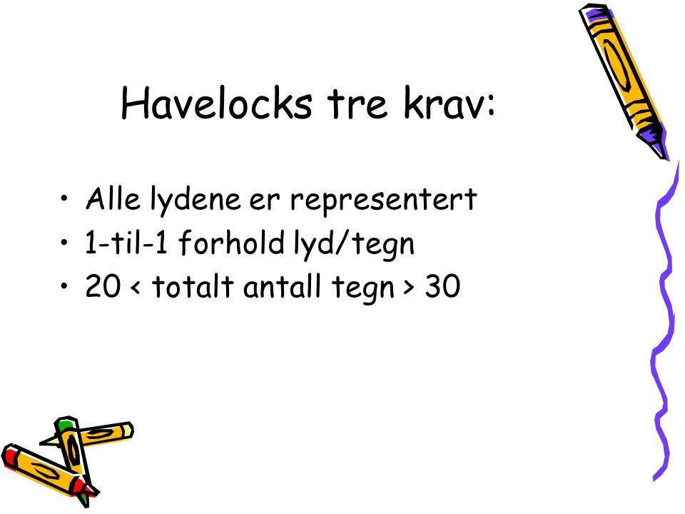 Havelocks tre krav: Alle lydene er representert 1-til-1 forhold lyd/tegn 20 30
