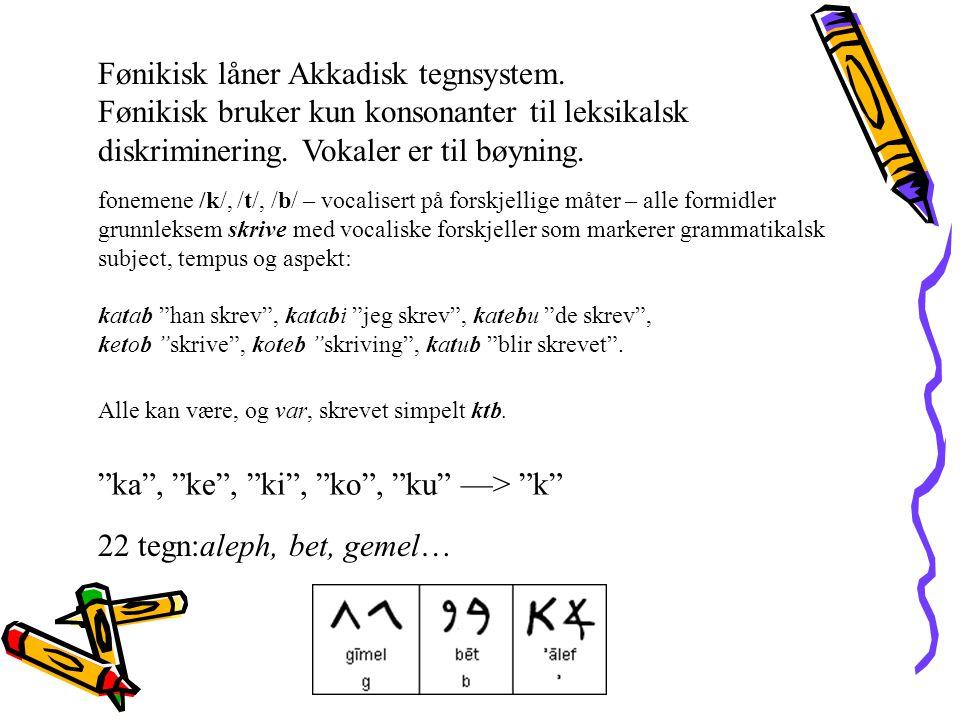 fonemene /k/, /t/, /b/ – vocalisert på forskjellige måter – alle formidler grunnleksem skrive med vocaliske forskjeller som markerer grammatikalsk sub