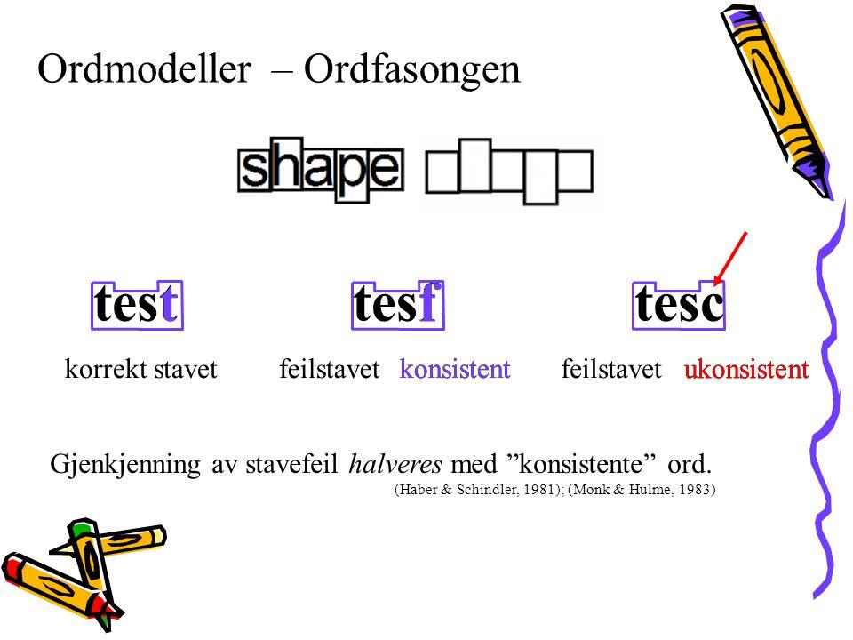 """Ordmodeller– Ordfasongen Gjenkjenning av stavefeil halveres med """"konsistente"""" ord. (Haber & Schindler, 1981); (Monk & Hulme, 1983) testtesftesc korrek"""