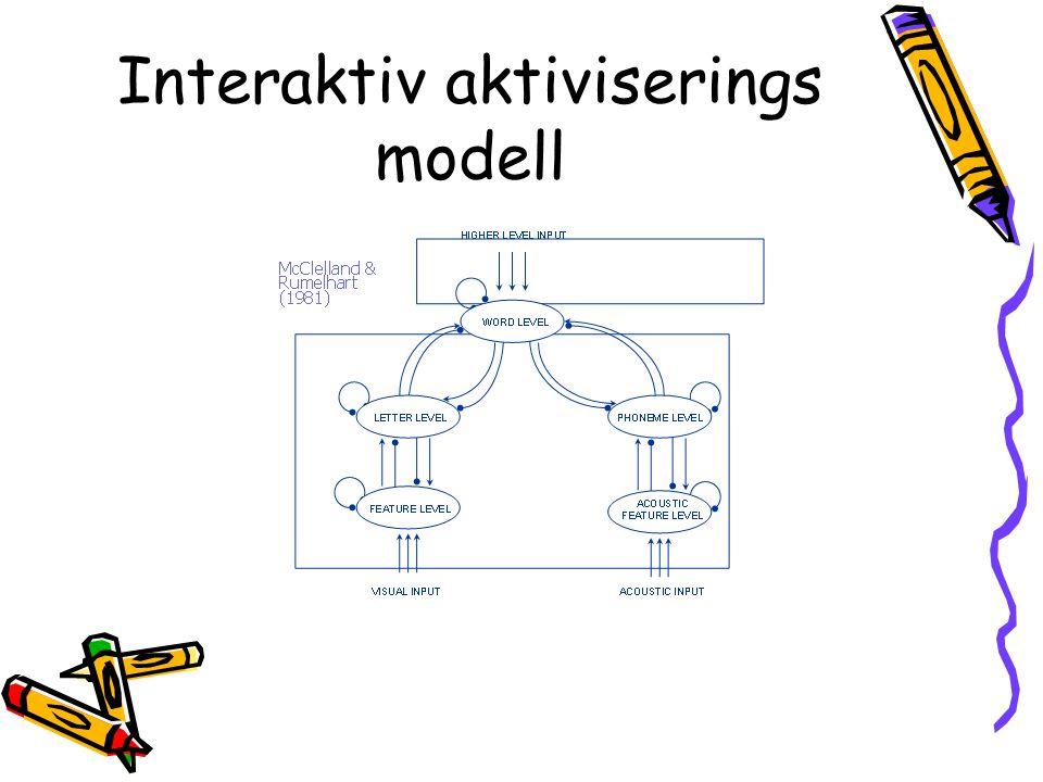 Interaktiv aktiviserings modell