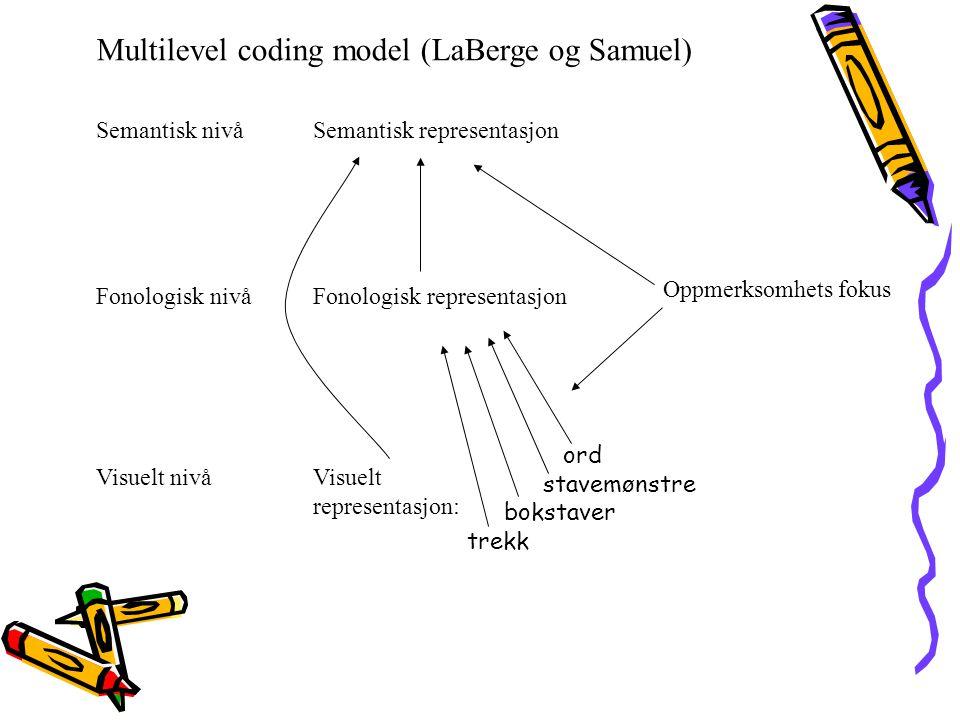 Multilevel coding model (LaBerge og Samuel) Semantisk nivåSemantisk representasjon Oppmerksomhets fokus Fonologisk nivåFonologisk representasjon Visue