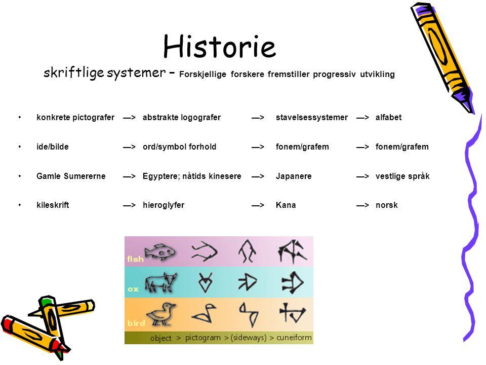 Historie skriftlige systemer – Forskjellige forskere fremstiller progressiv utvikling konkrete pictografer—>abstrakte logografer—> stavelsessystemer—>