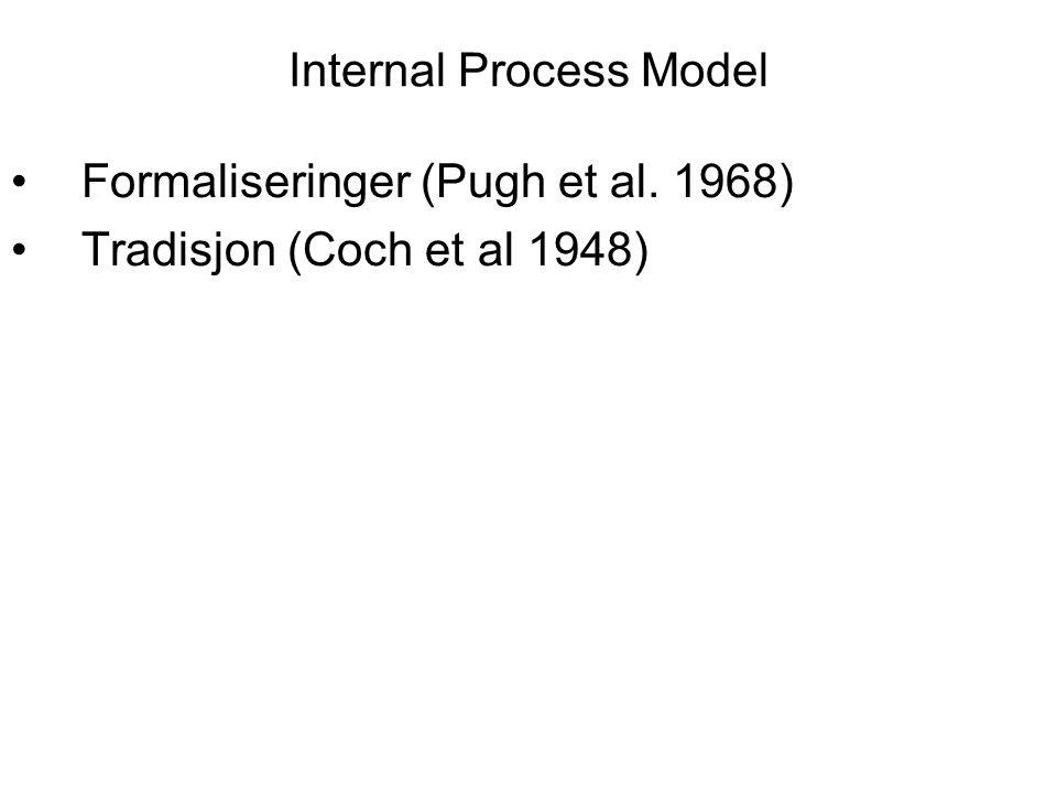 Internal Process Model Formaliseringer (Pugh et al. 1968) Tradisjon (Coch et al 1948)
