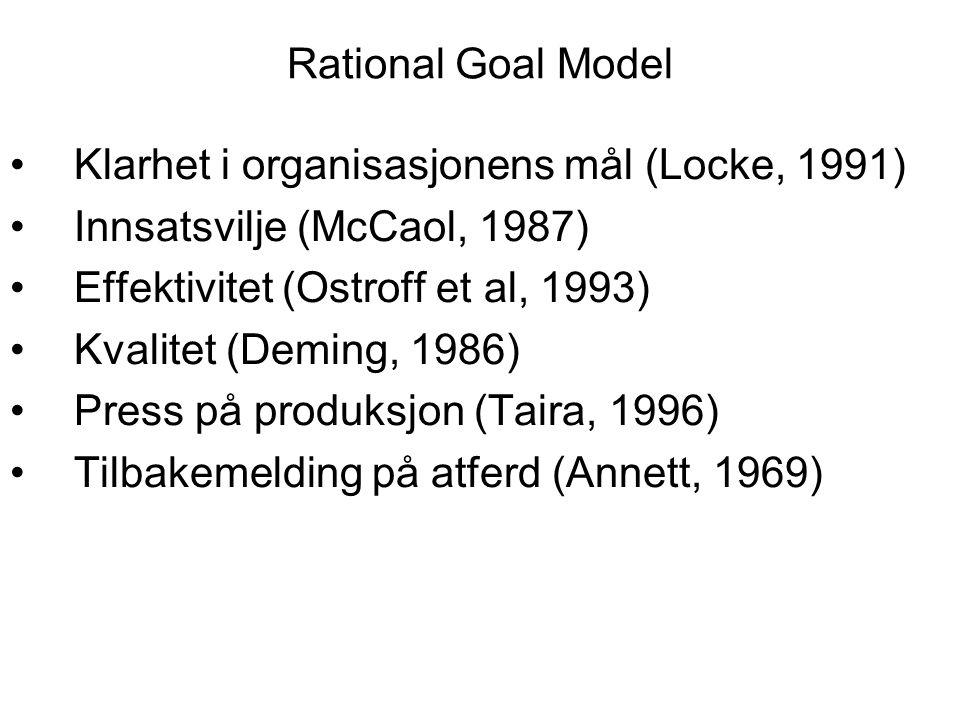 Rational Goal Model Klarhet i organisasjonens mål (Locke, 1991) Innsatsvilje (McCaol, 1987) Effektivitet (Ostroff et al, 1993) Kvalitet (Deming, 1986)