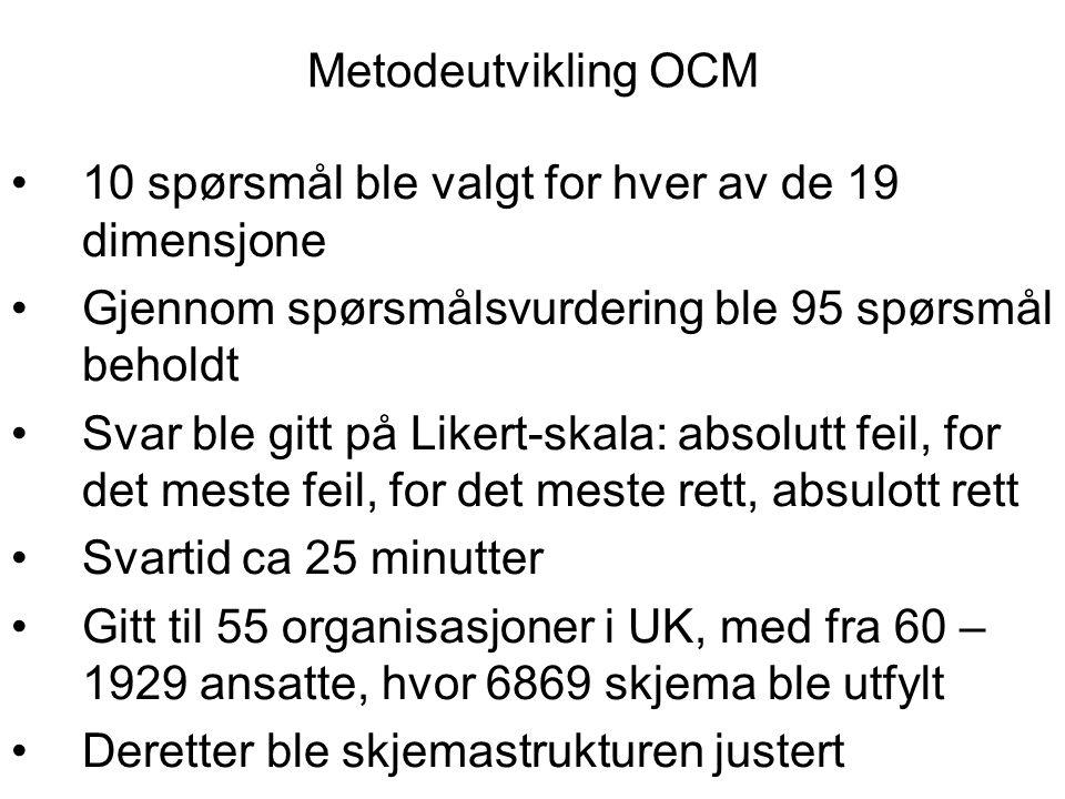 Metodeutvikling OCM 10 spørsmål ble valgt for hver av de 19 dimensjone Gjennom spørsmålsvurdering ble 95 spørsmål beholdt Svar ble gitt på Likert-skal