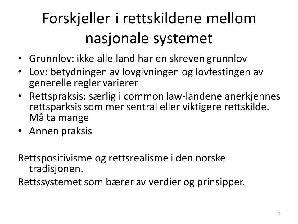 Forskjeller i rettskildene mellom nasjonale systemet Grunnlov: ikke alle land har en skreven grunnlov Lov: betydningen av lovgivningen og lovfestingen