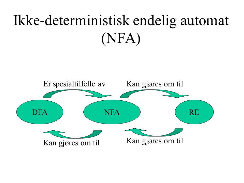 Ikke-deterministisk endelig automat (NFA) DFA NFA Er spesialtilfelle av RE Kan gjøres om til