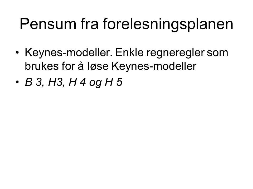 Pensum fra forelesningsplanen Keynes-modeller.