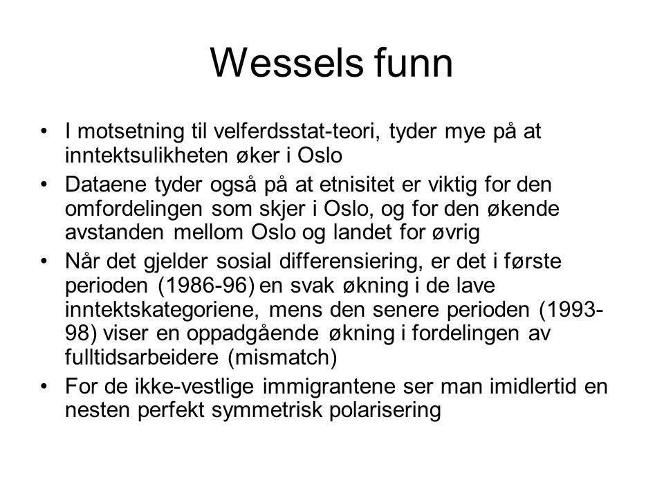 Wessels funn I motsetning til velferdsstat-teori, tyder mye på at inntektsulikheten øker i Oslo Dataene tyder også på at etnisitet er viktig for den o