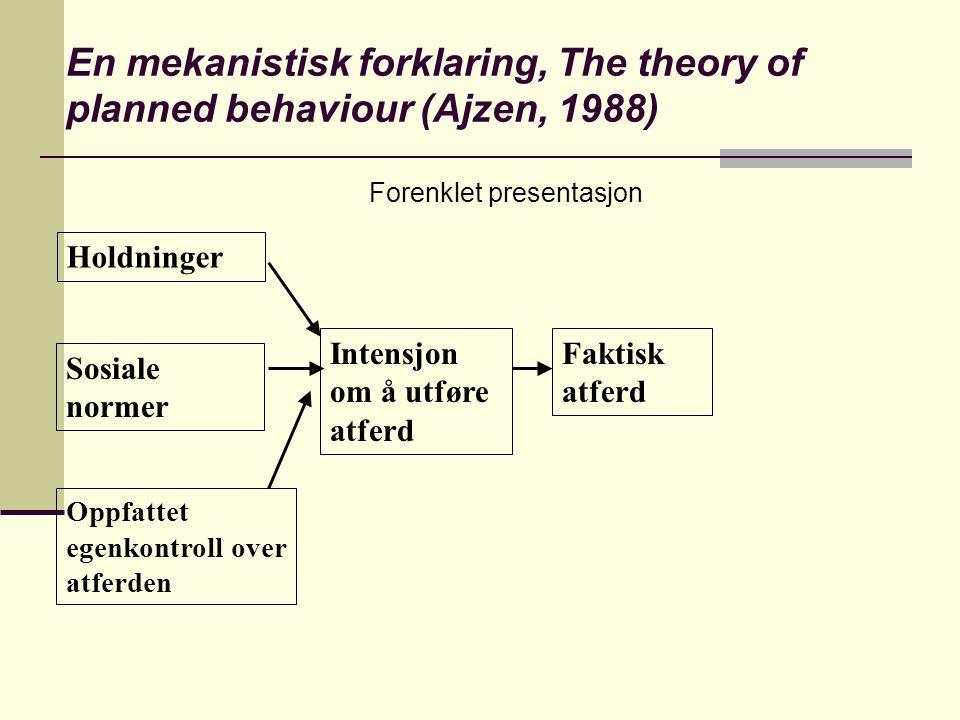 En mekanistisk forklaring, The theory of planned behaviour (Ajzen, 1988) Holdninger Sosiale normer Oppfattet egenkontroll over atferden Intensjon om å