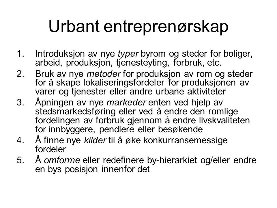 Urbant entreprenørskap 1.Introduksjon av nye typer byrom og steder for boliger, arbeid, produksjon, tjenesteyting, forbruk, etc. 2.Bruk av nye metoder