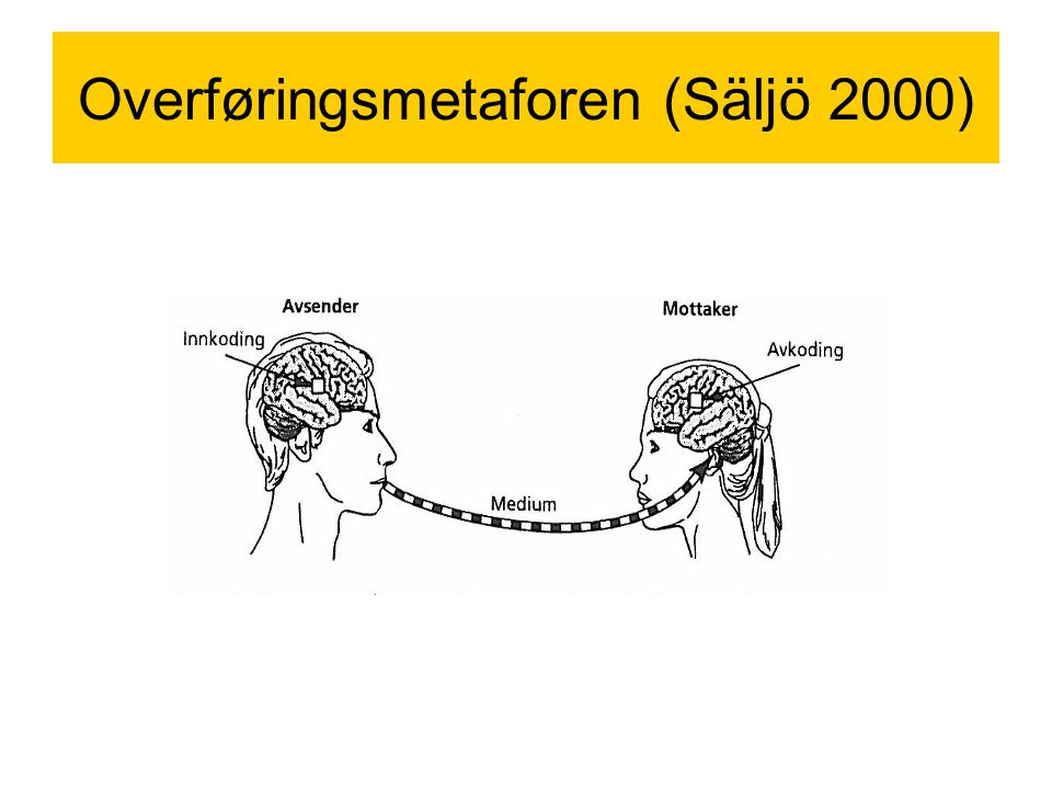 Overføringsmetaforen (Säljö 2000)