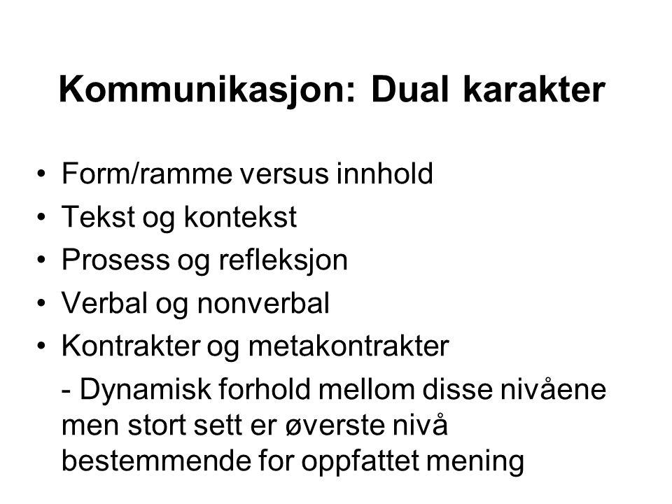 Kommunikasjon: Dual karakter Form/ramme versus innhold Tekst og kontekst Prosess og refleksjon Verbal og nonverbal Kontrakter og metakontrakter - Dyna