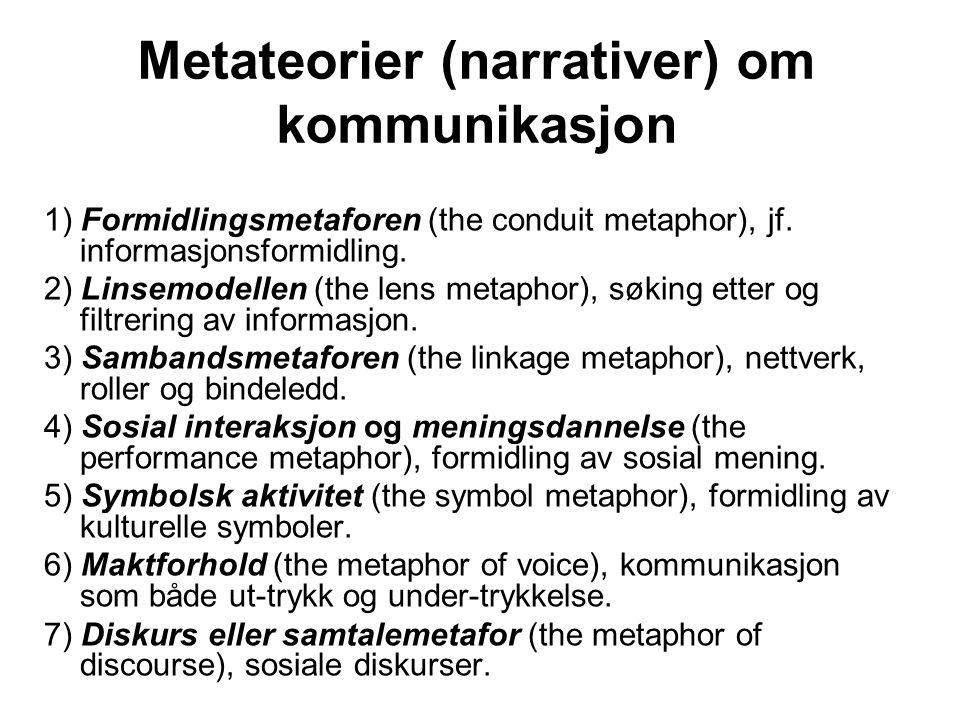 Metateorier (narrativer) om kommunikasjon 1) Formidlingsmetaforen (the conduit metaphor), jf. informasjonsformidling. 2) Linsemodellen (the lens metap