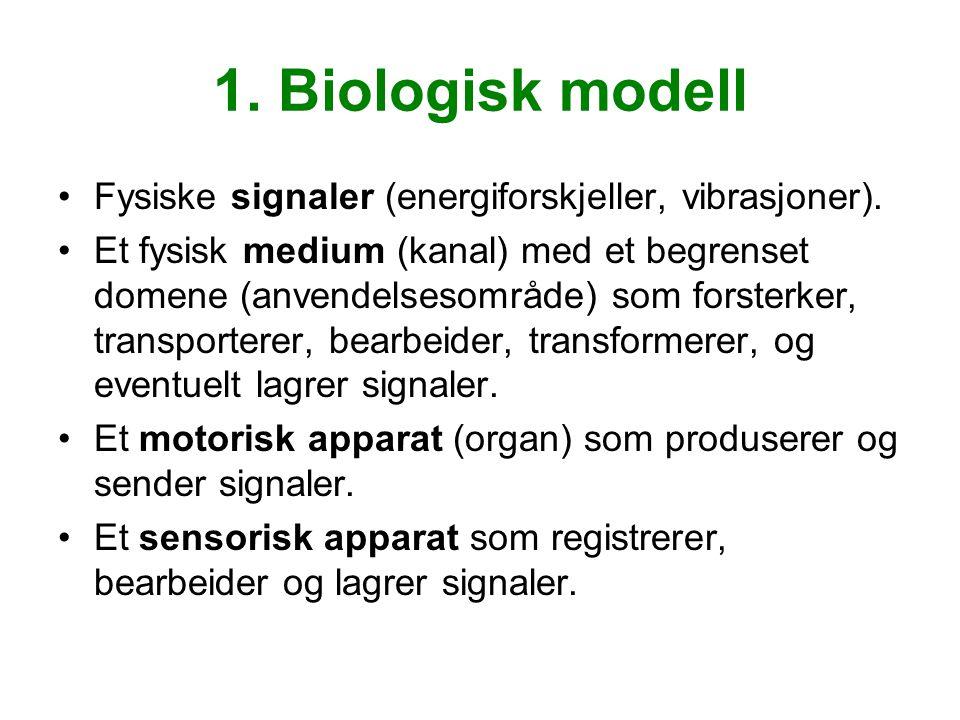 1. Biologisk modell Fysiske signaler (energiforskjeller, vibrasjoner). Et fysisk medium (kanal) med et begrenset domene (anvendelsesområde) som forste
