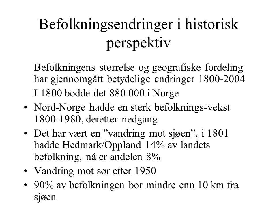 Befolkningsendringer i historisk perspektiv Befolkningens størrelse og geografiske fordeling har gjennomgått betydelige endringer 1800-2004 I 1800 bodde det 880.000 i Norge Nord-Norge hadde en sterk befolknings-vekst 1800-1980, deretter nedgang Det har vært en vandring mot sjøen , i 1801 hadde Hedmark/Oppland 14% av landets befolkning, nå er andelen 8% Vandring mot sør etter 1950 90% av befolkningen bor mindre enn 10 km fra sjøen