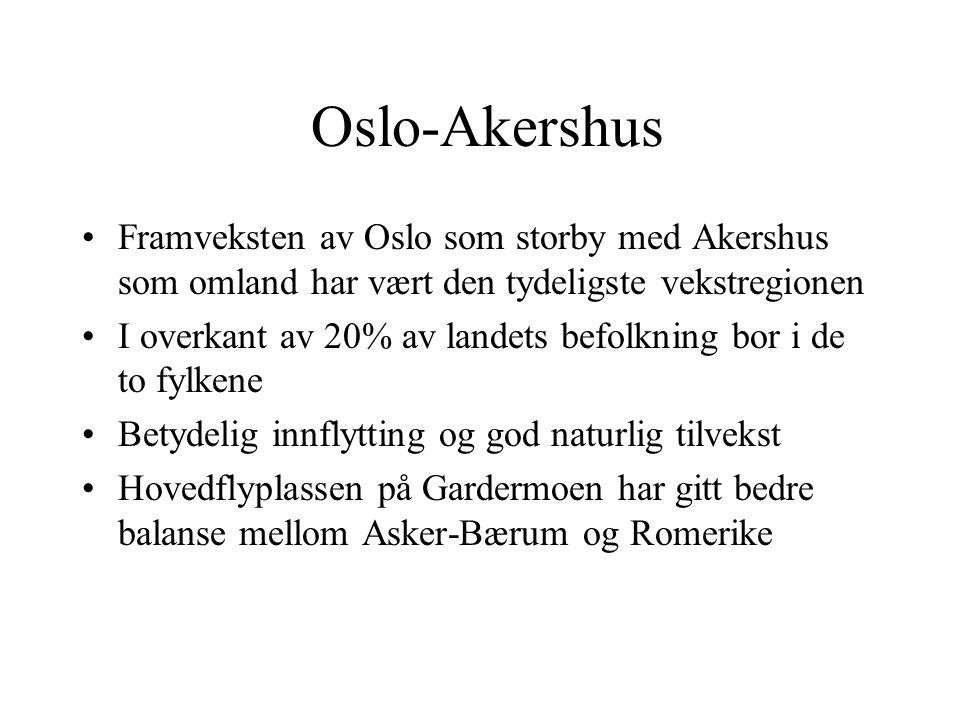Oslo-Akershus Framveksten av Oslo som storby med Akershus som omland har vært den tydeligste vekstregionen I overkant av 20% av landets befolkning bor