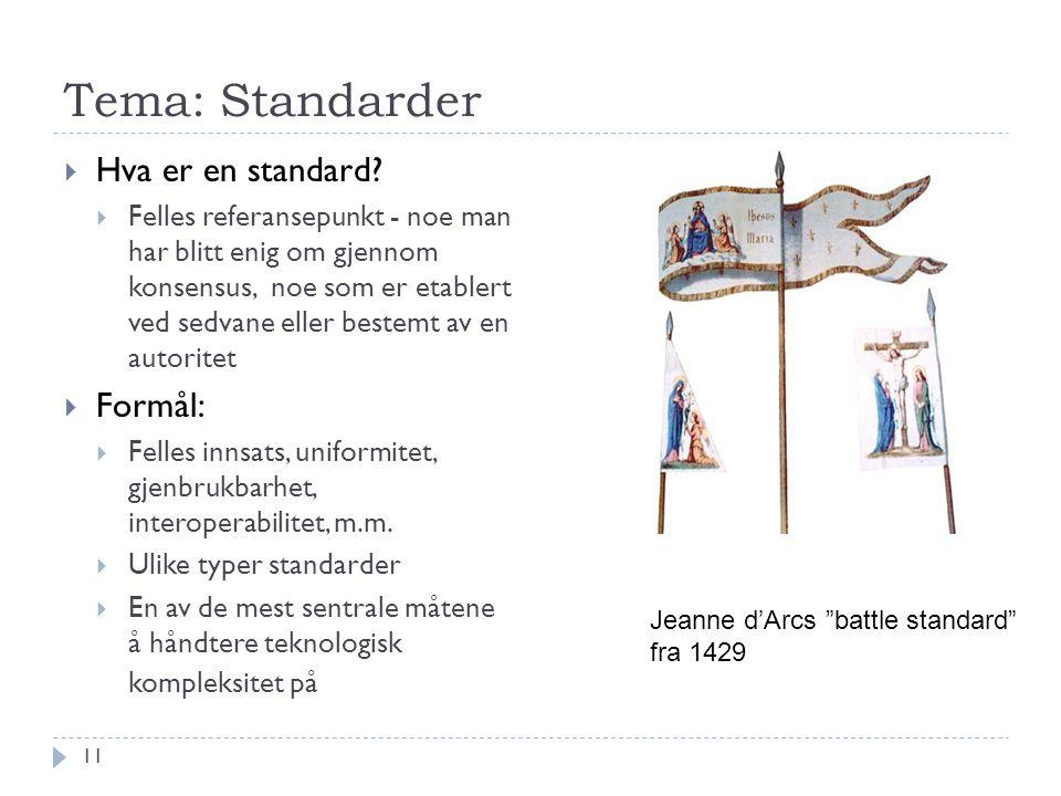 Tema: Standarder  Hva er en standard?  Felles referansepunkt - noe man har blitt enig om gjennom konsensus, noe som er etablert ved sedvane eller be