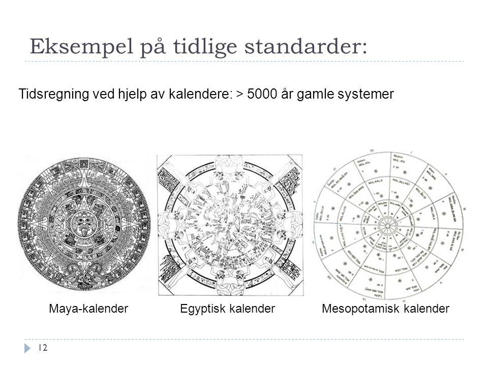 Eksempel på tidlige standarder: 12 Mesopotamisk kalenderEgyptisk kalenderMaya-kalender Tidsregning ved hjelp av kalendere: > 5000 år gamle systemer