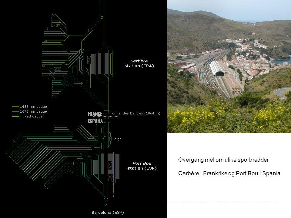 18 Overgang mellom ulike sporbredder Cerbère i Frankrike og Port Bou i Spania