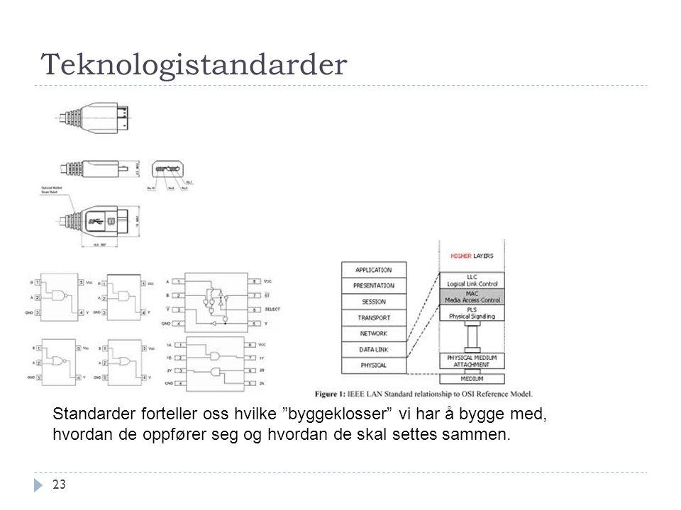 """Teknologistandarder 23 Standarder forteller oss hvilke """"byggeklosser"""" vi har å bygge med, hvordan de oppfører seg og hvordan de skal settes sammen."""