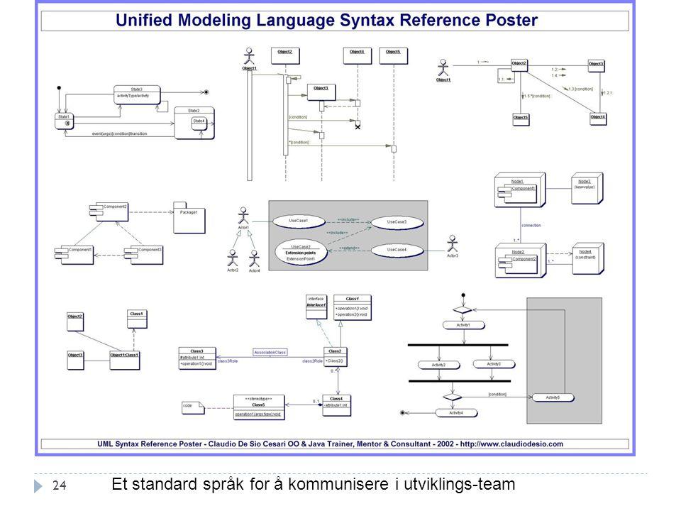 24 Et standard språk for å kommunisere i utviklings-team