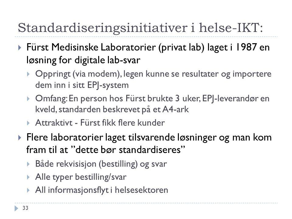 Standardiseringsinitiativer i helse-IKT:  Fürst Medisinske Laboratorier (privat lab) laget i 1987 en løsning for digitale lab-svar  Oppringt (via mo