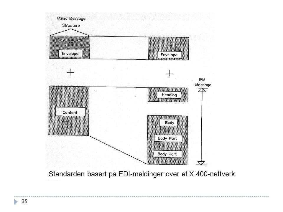 35 Standarden basert på EDI-meldinger over et X.400-nettverk