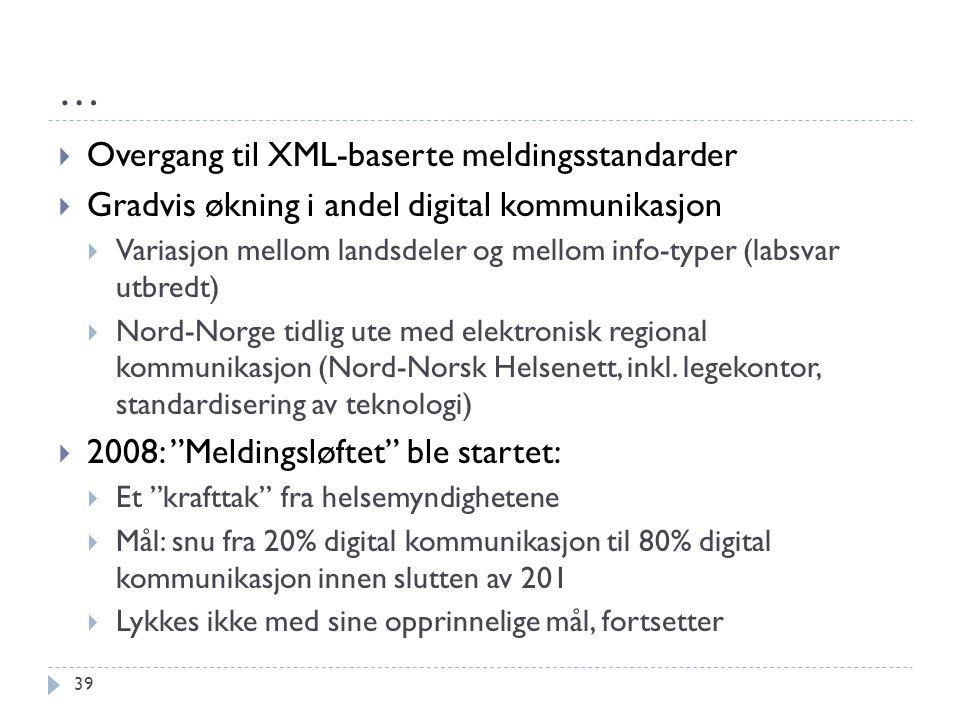 …  Overgang til XML-baserte meldingsstandarder  Gradvis økning i andel digital kommunikasjon  Variasjon mellom landsdeler og mellom info-typer (lab