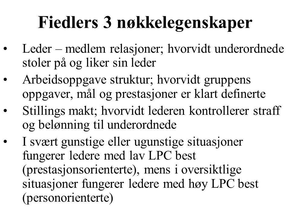 Fiedlers 3 nøkkelegenskaper Leder – medlem relasjoner; hvorvidt underordnede stoler på og liker sin leder Arbeidsoppgave struktur; hvorvidt gruppens o