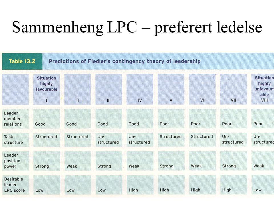 Sammenheng LPC – preferert ledelse