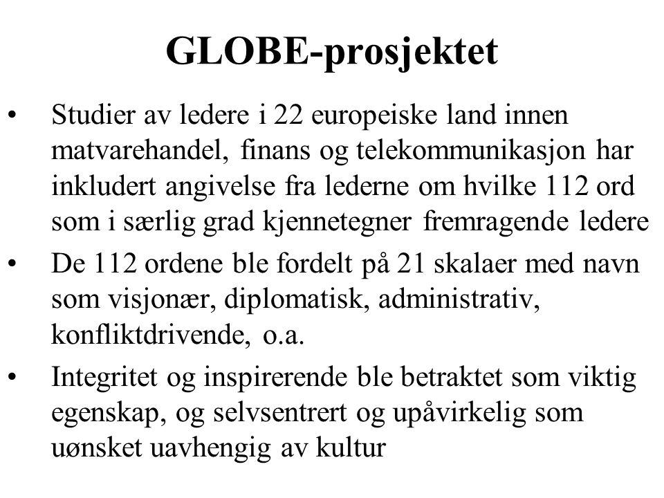GLOBE-prosjektet Studier av ledere i 22 europeiske land innen matvarehandel, finans og telekommunikasjon har inkludert angivelse fra lederne om hvilke
