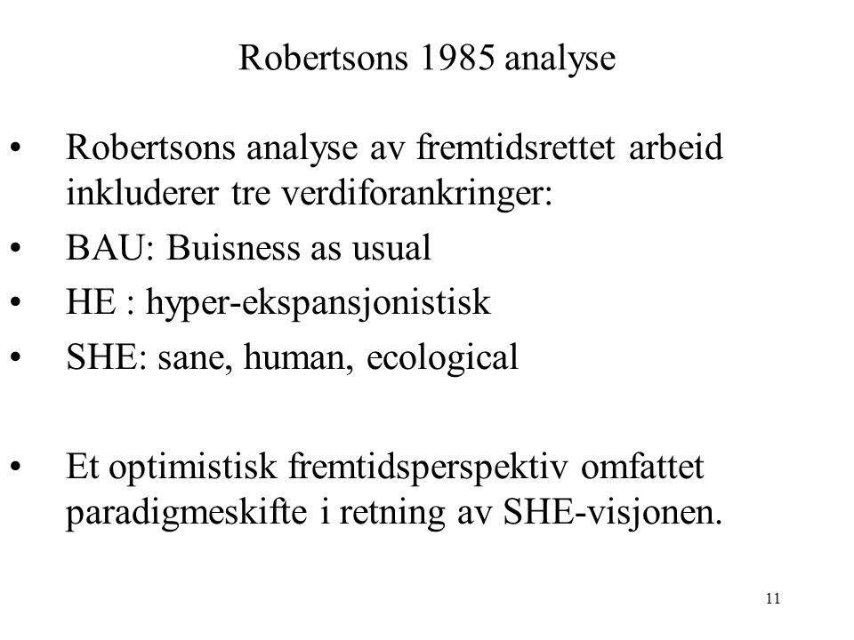 11 Robertsons 1985 analyse Robertsons analyse av fremtidsrettet arbeid inkluderer tre verdiforankringer: BAU: Buisness as usual HE : hyper-ekspansjonistisk SHE: sane, human, ecological Et optimistisk fremtidsperspektiv omfattet paradigmeskifte i retning av SHE-visjonen.