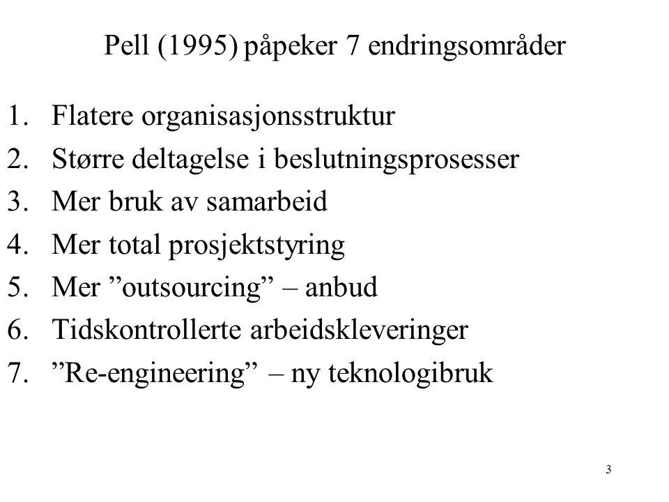 3 Pell (1995) påpeker 7 endringsområder 1.Flatere organisasjonsstruktur 2.Større deltagelse i beslutningsprosesser 3.Mer bruk av samarbeid 4.Mer total prosjektstyring 5.Mer outsourcing – anbud 6.Tidskontrollerte arbeidskleveringer 7. Re-engineering – ny teknologibruk