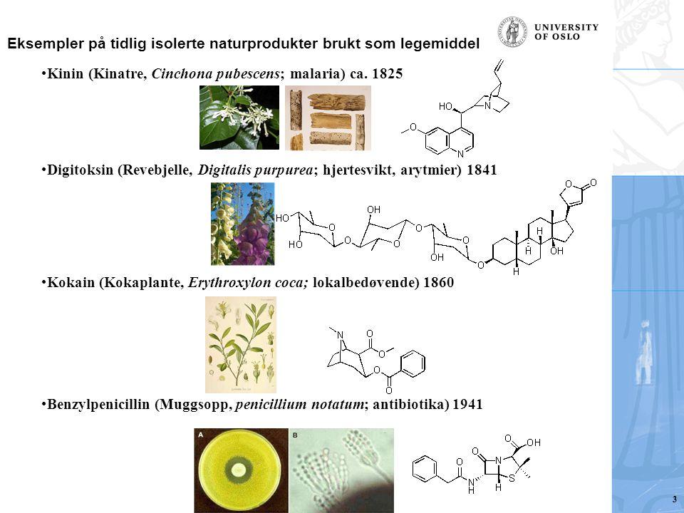 Eksempler på tidlig isolerte naturprodukter brukt som legemiddel Kinin (Kinatre, Cinchona pubescens; malaria) ca. 1825 Digitoksin (Revebjelle, Digital