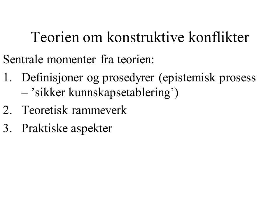 Teorien om konstruktive konflikter Sentrale momenter fra teorien: 1.Definisjoner og prosedyrer (epistemisk prosess – 'sikker kunnskapsetablering') 2.T