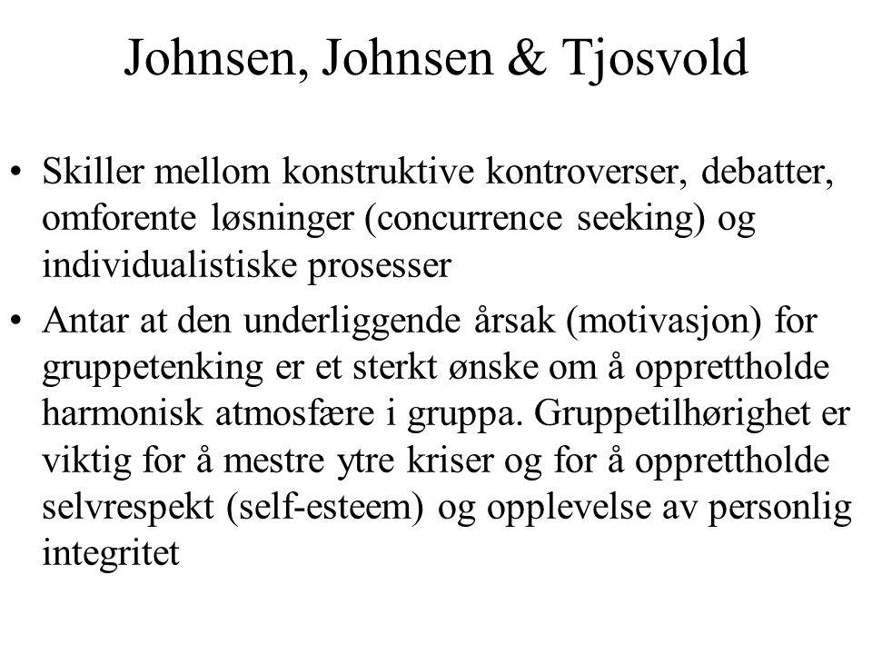 Johnsen, Johnsen & Tjosvold Skiller mellom konstruktive kontroverser, debatter, omforente løsninger (concurrence seeking) og individualistiske prosess