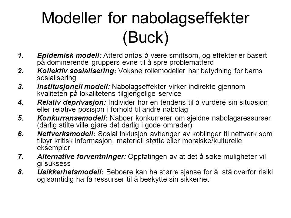 Modeller for nabolagseffekter (Buck) 1.Epidemisk modell: Atferd antas å være smittsom, og effekter er basert på dominerende gruppers evne til å spre p