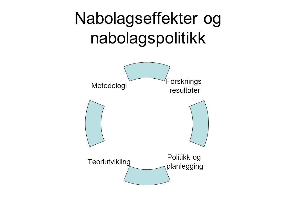 Nabolagseffekter og nabolagspolitikk Forsknings- resultater Politikk og planlegging Teoriutvikling Metodologi
