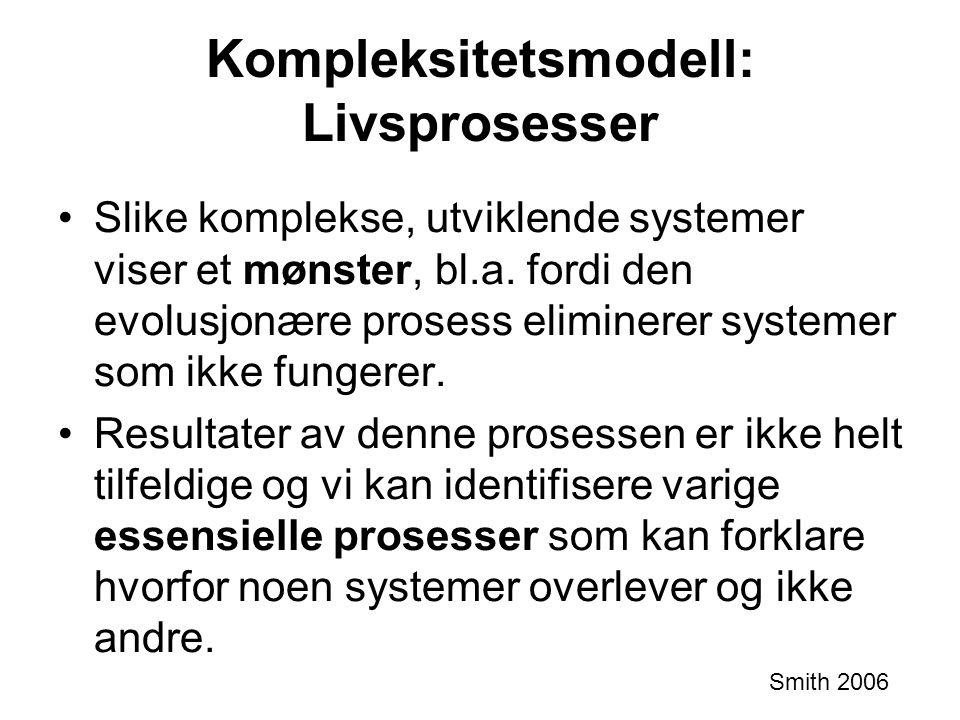 Kompleksitetsmodell: Livsprosesser Slike komplekse, utviklende systemer viser et mønster, bl.a. fordi den evolusjonære prosess eliminerer systemer som