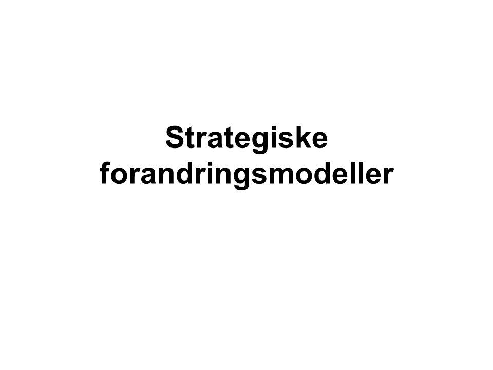 Strategiske forandringsmodeller