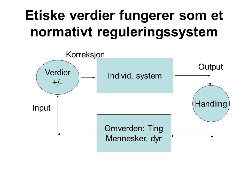 Etiske verdier fungerer som et normativt reguleringssystem Individ, system Omverden: Ting Mennesker, dyr Verdier +/- Handling Input Output Korreksjon