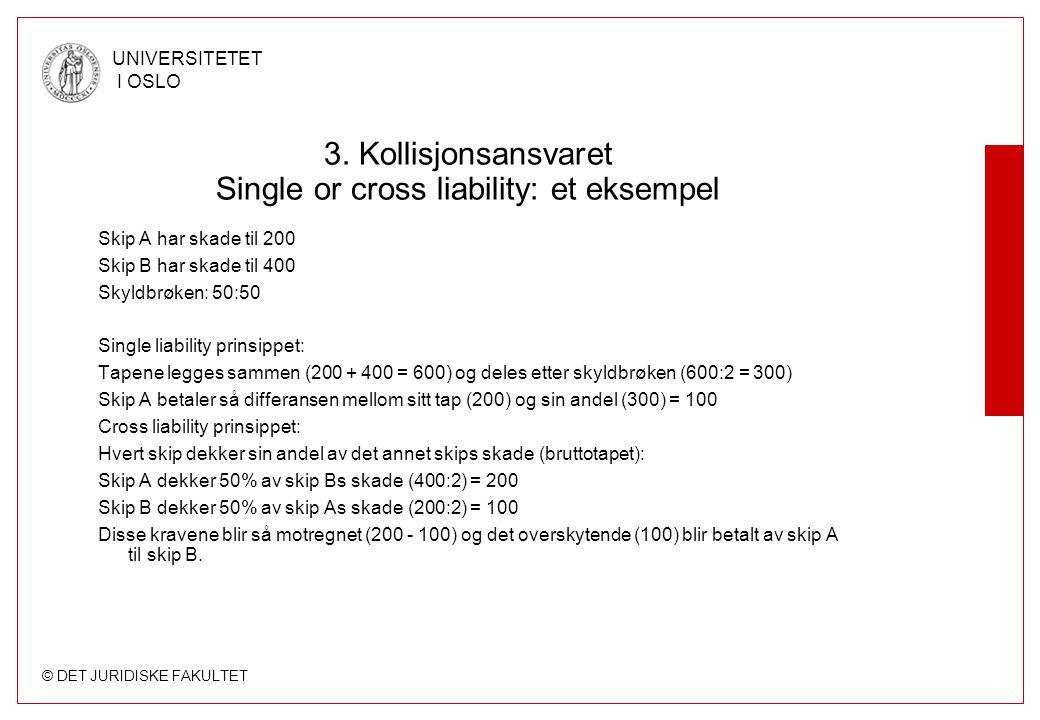 © DET JURIDISKE FAKULTET UNIVERSITETET I OSLO 3. Kollisjonsansvaret Single or cross liability: et eksempel Skip A har skade til 200 Skip B har skade t