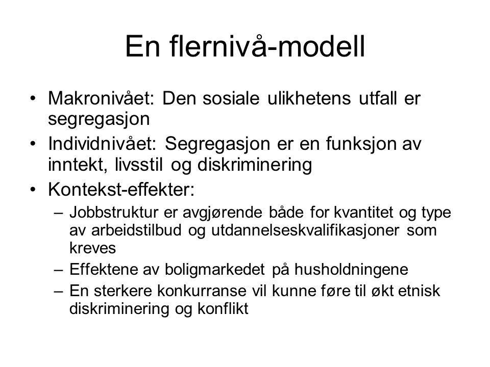 En flernivå-modell Makronivået: Den sosiale ulikhetens utfall er segregasjon Individnivået: Segregasjon er en funksjon av inntekt, livsstil og diskrim