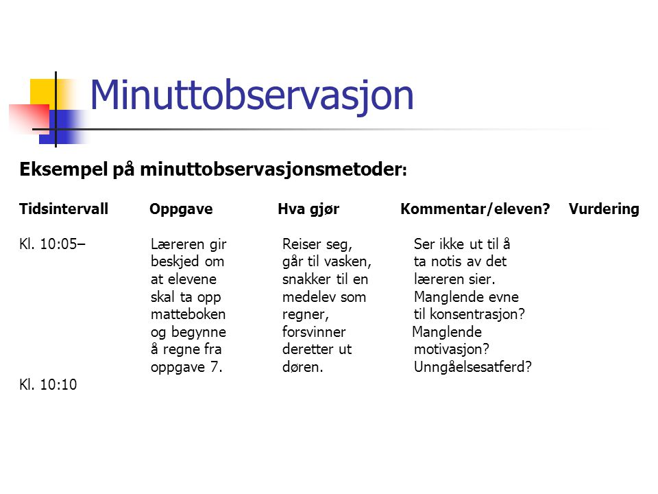 Minuttobservasjon Eksempel på minuttobservasjonsmetoder : Tidsintervall Oppgave Hva gjør Kommentar/eleven? Vurdering Kl. 10:05–Læreren gir Reiser seg,